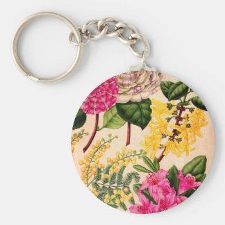 Kamelie, forsythis, Rhododendron und Akazie Schlüsselanhänger