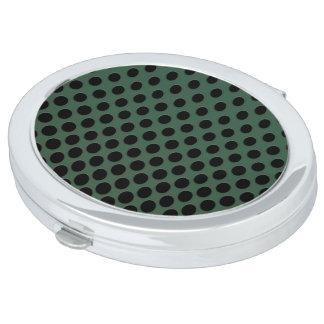 Kaskade groß zu den kleinen schwarzen Kreisen Taschenspiegel