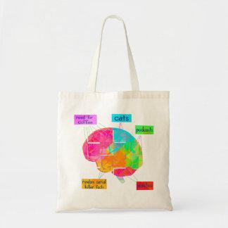 Katzen-Scan-Taschen-Tasche Tragetasche