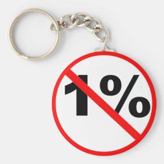 Kein 1% standard runder schlüsselanhänger