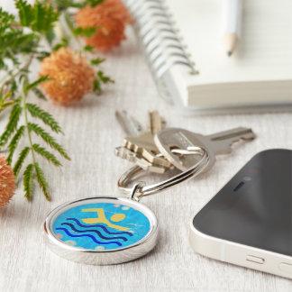 Keychains cooler Verstand in heiße Zeiten Schlüsselanhänger