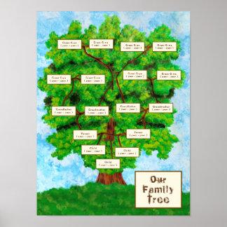 Kinder des Stammbaum-drei Poster