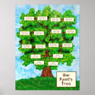 Kinder des Stammbaum-zwei Poster