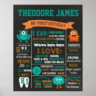 Kleine Monster-erste Geburtstags-Partytafel Poster