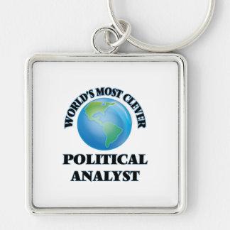 Klügste politische Analyst der Welt der Schlüsselbänder
