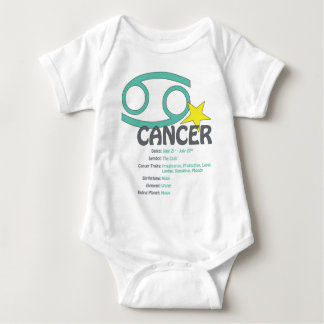 Krebs-Merkmal-Baby Baby Strampler