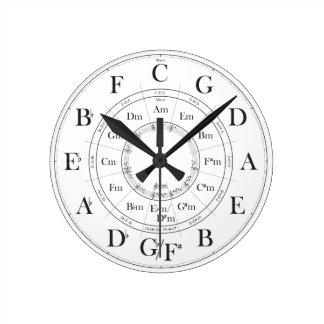Kreis der Fünftel-Wanduhr Runde Wanduhr