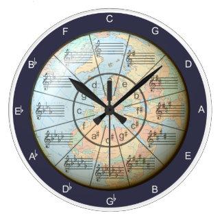 Kreis der Fünftel-Welt von Musik Große Wanduhr