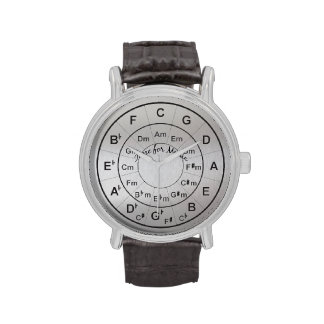 Kreis der Fünftel-Zeit für Musik-Schwarz-Silber Uhren