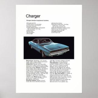 Ladegerät-Anzeige des Muskel-Auto-68 Poster