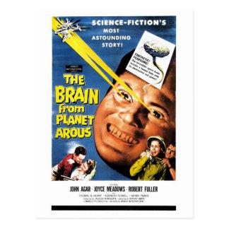 Le cerveau de la carte postale d'Arous de planète