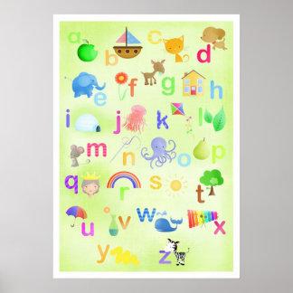 Lernen Sie Ihr ABC-Plakat Poster