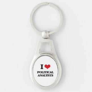 Liebe I politische Analytiker Schlüsselanhänger