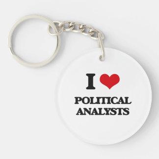 Liebe I politische Analytiker Schlüsselring