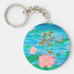 Lotus Porte-clés
