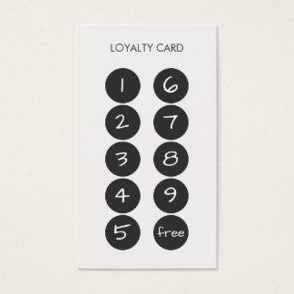 Loyalitäts-Durchschlags-Visitenkarte Visitenkarten