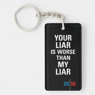Lügner-Lügner/politisches Keychain Schlüsselanhänger