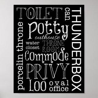 Lustiger Toiletten Badezimmer Zeichen Plakat Druck Poster