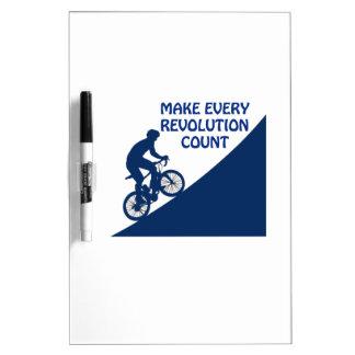 Machen Sie jede Revolutionszählung Trockenlöschtafel