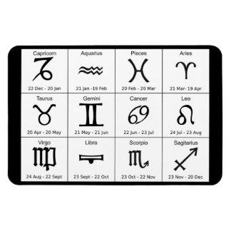 Magnet Flexible Le zodiaque de diagramme d'horoscope signe et date