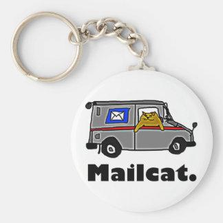 Mailcat Standard Runder Schlüsselanhänger
