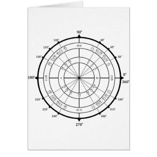 Mathe-Aussenseiter-Einheits-Kreis Karte