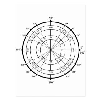 Mathe-Aussenseiter-Einheits-Kreis Postkarte
