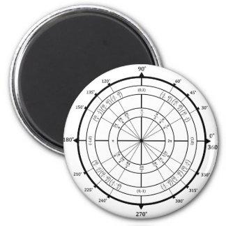 Mathe-Aussenseiter-Einheits-Kreis Runder Magnet 5,7 Cm