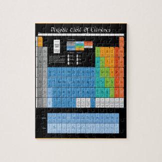Mathe-Periodensystem