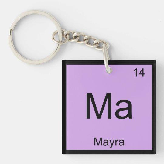 Mayra Namenschemie-Element-Periodensystem Einseitiger Quadratischer Acryl Schlüsselanhänger