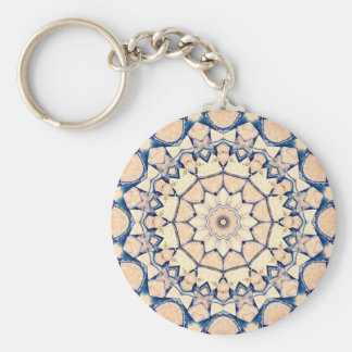 Meldet einen Kreis an Schlüsselanhänger