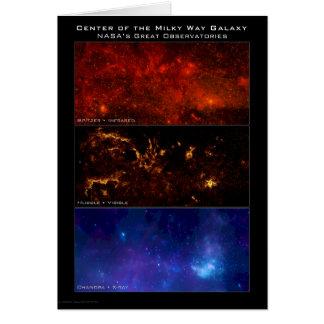 Milchstraße-Galaxie - sie ist großartig Karte