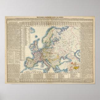 Militärische politische Karte von Europa Posterdrucke