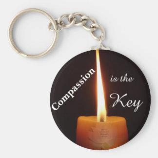 Mitleid ist der Schlüssel - SGI Keychain Schlüsselanhänger