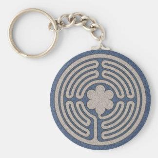 Mittelalterliches Neolabyrinth Keychain Standard Runder Schlüsselanhänger