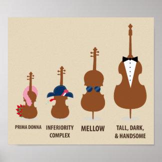 Musik-Geschenk-Schnur-Instrument-Familien-Plakat Poster