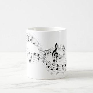 Musikalische Anmerkungen über eine Personal-Linie Kaffeetasse
