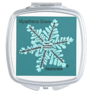 Myasthenia Gravis Bewusstseins-Quadrat Conpact Schminkspiegel