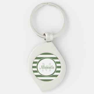 Name mit Zeitgenosse-sogar Grün-Weiß-Streifen Schlüsselanhänger