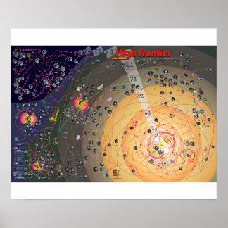 Neues PosterMap, 3. Ausgaben-hohe Grenze, im Poster
