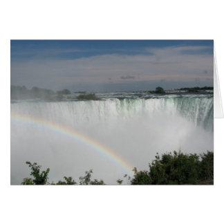 Niagara- Falls/Hufeisen-Fälle Karte