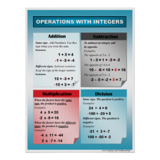 Operation mit ganze Zahlen unterzeichnetem Poster