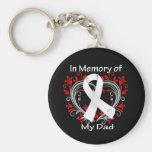 Papa - au coeur de cancer de poumon de mémoire porte-clés
