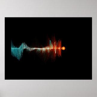 Partikel-Welle Dualität Poster
