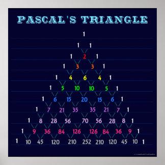 Pascals Dreieck-Diagramm-Plakat Poster