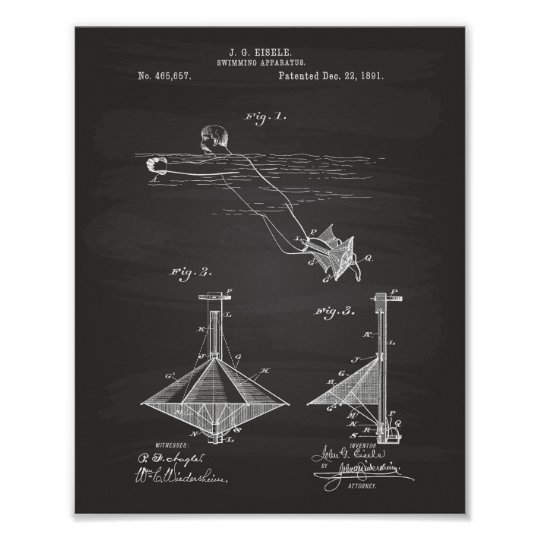 Patent-Kunst-Tafel des Schwimmen-Apparat1891 Poster