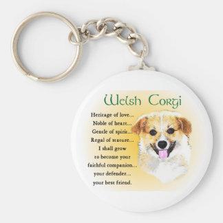 Pembroke-Walisercorgi-Geschenke Schlüsselanhänger