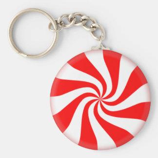 Pfefferminz Keychain Schlüsselanhänger