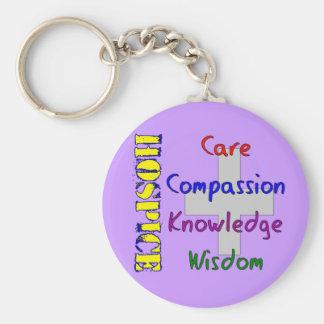 Pflegeheim-Arbeitskraft-Geschenke Schlüsselanhänger
