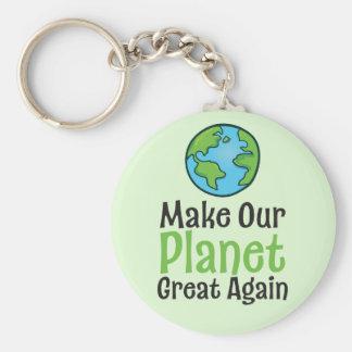 """Planet großes wieder 2,25"""" grundlegender Knopf Schlüsselanhänger"""